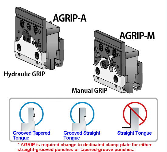 AGRIP-A/M | Time-Saving Tools(GRIP series) | Tooling Products